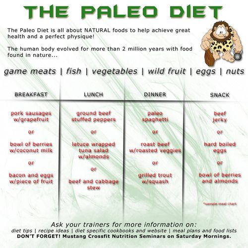 weight loss results paleo diet