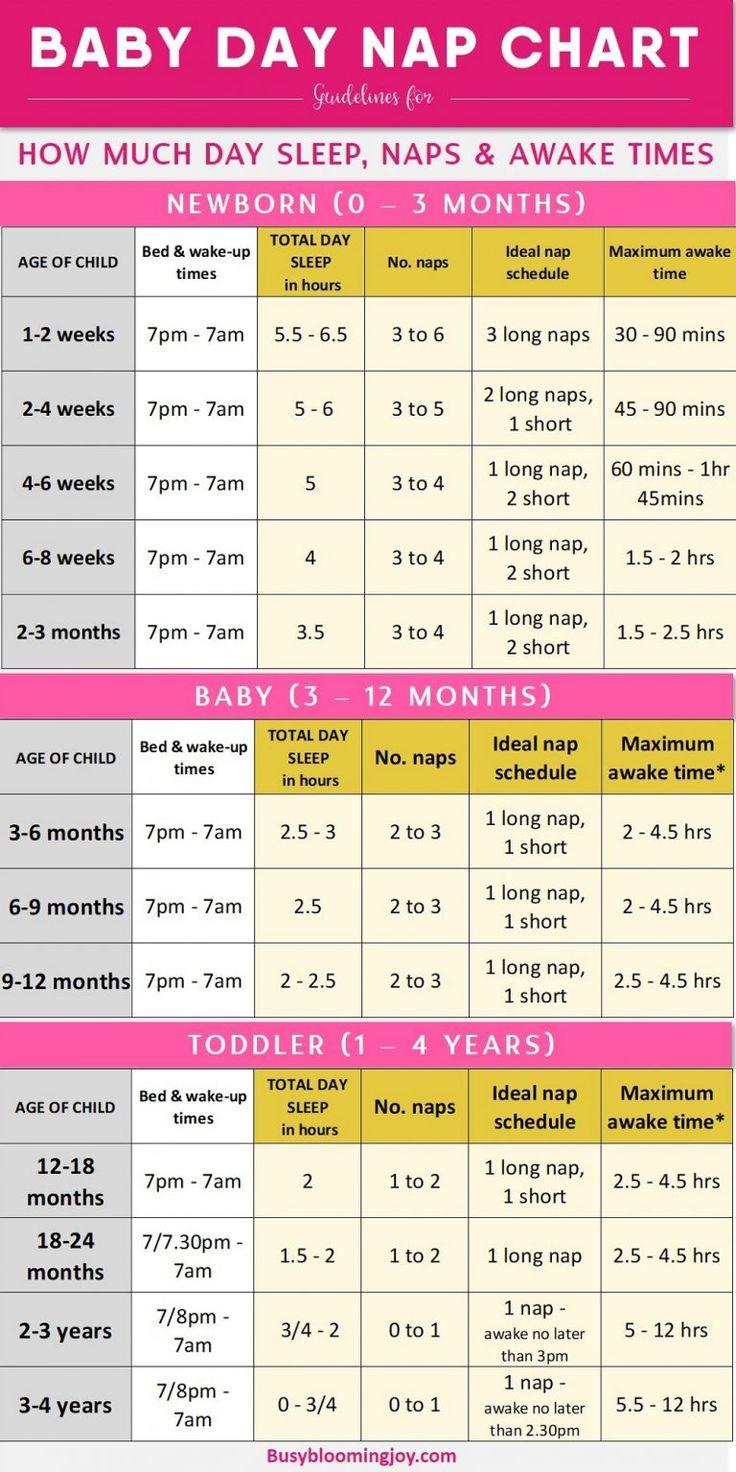 10 stappen strategie om je baby de hele nacht door te laten slapen (tegen 3 maanden)