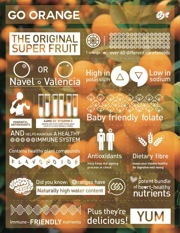 Superfood: oranges!