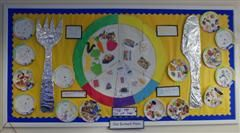 eatwell plate school display - Google Search
