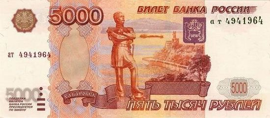 russian currency | Russian currency Ruble features, pictures