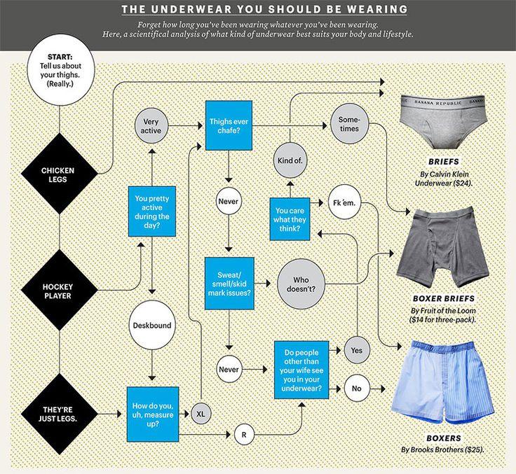 1000  images about undertøj men's boxershorts on Pinterest ...