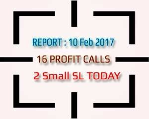 Mcx Free Tips website for Commodity Market of India. Today Intraday Trading calls with Support, Lme & Live Price charts of Gold, Silver, Crude, Copper, Zinc, Gas
