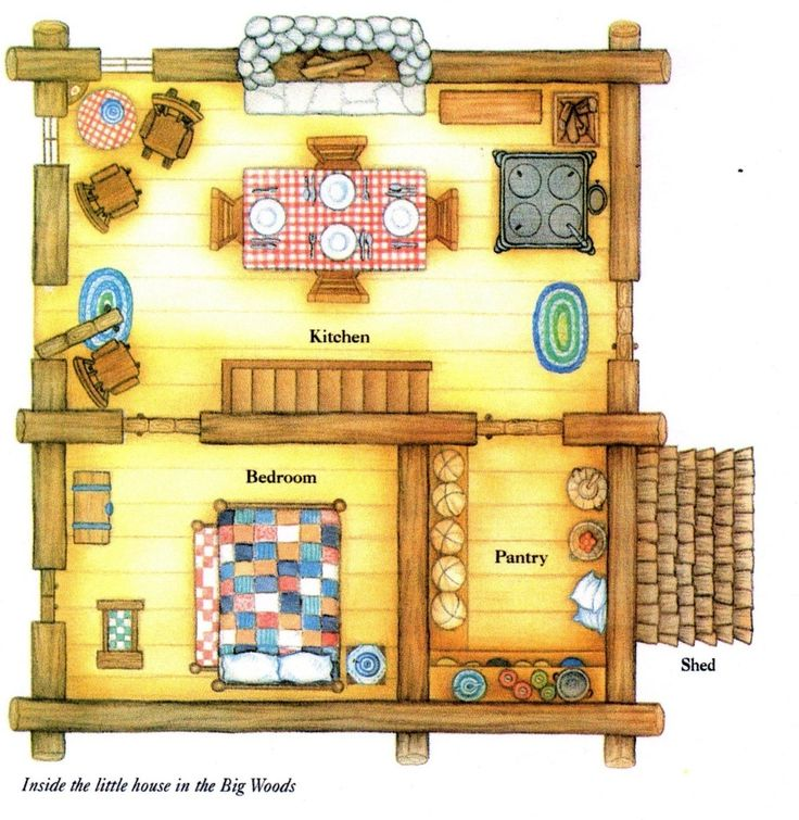 Little house in the big woods laura ingalls wilder for Little big house plans