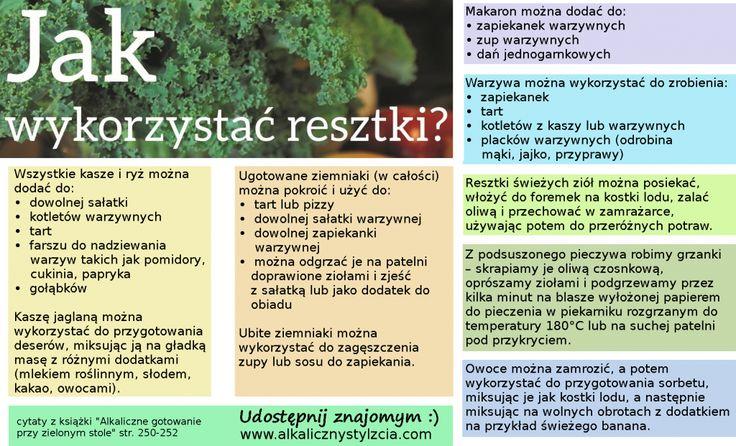 Jak wykorzystać resztki w kuchni? - Alkaliczny styl życia Beata Sokołowska