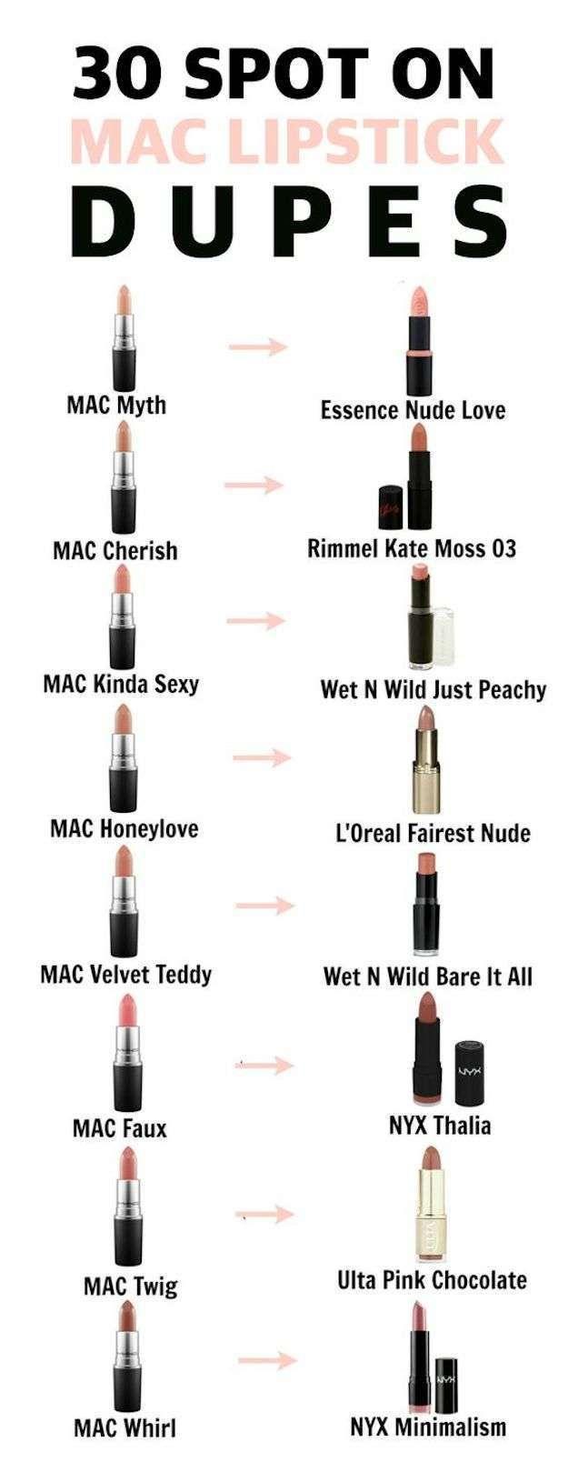 Beauty Dupes: fotos de los productos - Beauty Dupes pintalabios MAC