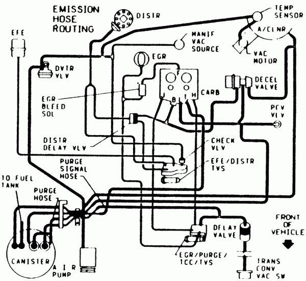 17  1986 Chevy Truck Engine Diagram