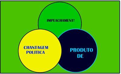 analiseagora: A direita corrupta gerou conflito a democracia, ma...