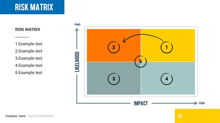 Looking for classic methods presentation? SWOT , Risk Matrix , and AIDA. 3 powerfull proven methods in one package. With bold and clear style, this product will help you prepare step by step and...