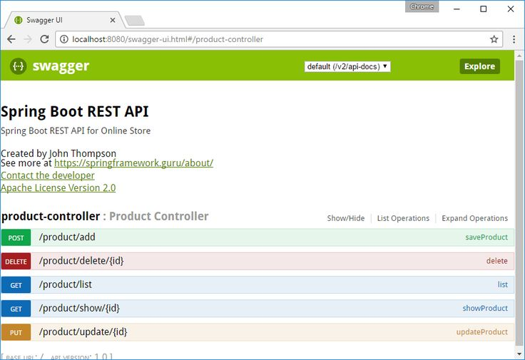 Spring Boot RESTful API Documentation With Swagger 2  Spring Boot and Swagger 2 play together very well. Just add the dependencies, one configuration file, and a bunch of annotations, and you're ready to go!