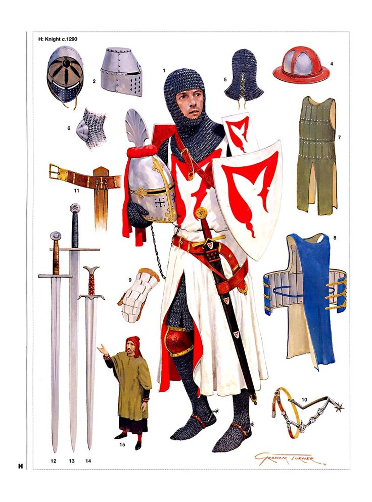 13th century knight equipment. Note the Arming sword, Hand and a Half Sword, and the Great Sword.