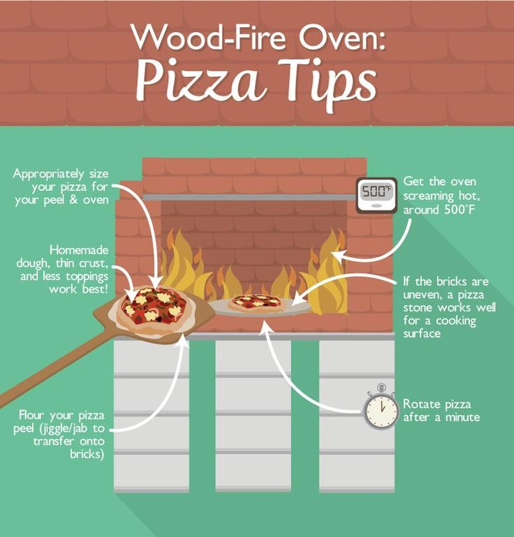 Take Your Backyard to the next Level with This! http://www.fix.com/blog/building-a-backyard-wood-fire-pizza-oven/…