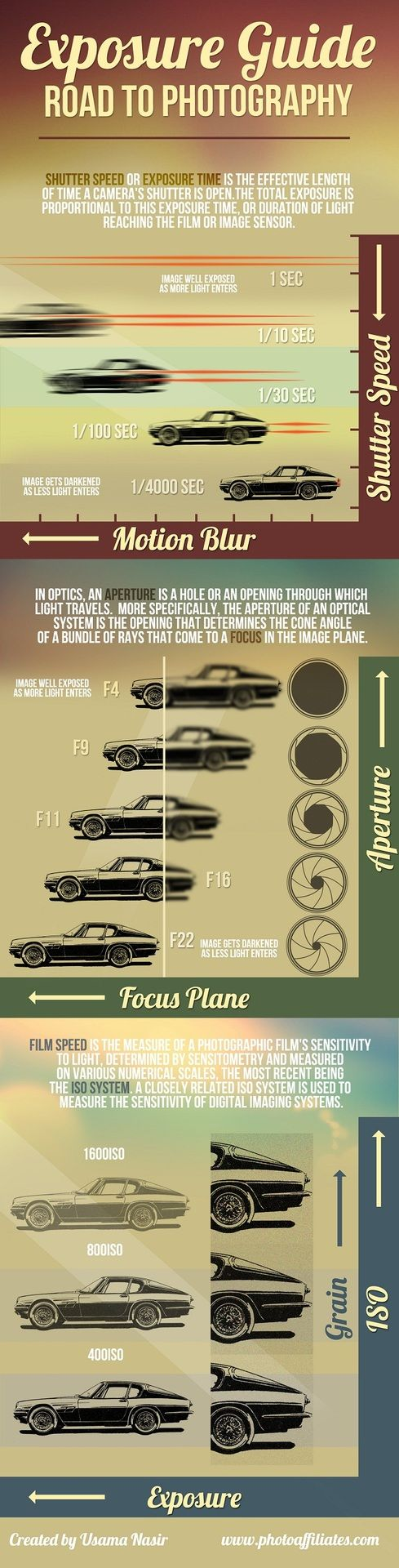 Exposure Guide: Road to Photography [Infographic]http://daily-infographic.tumblr.com/