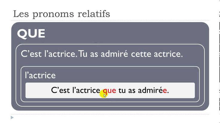 Imparare il francese con Vincent = Unité 8 = Leçon M = Les pronoms relatifs