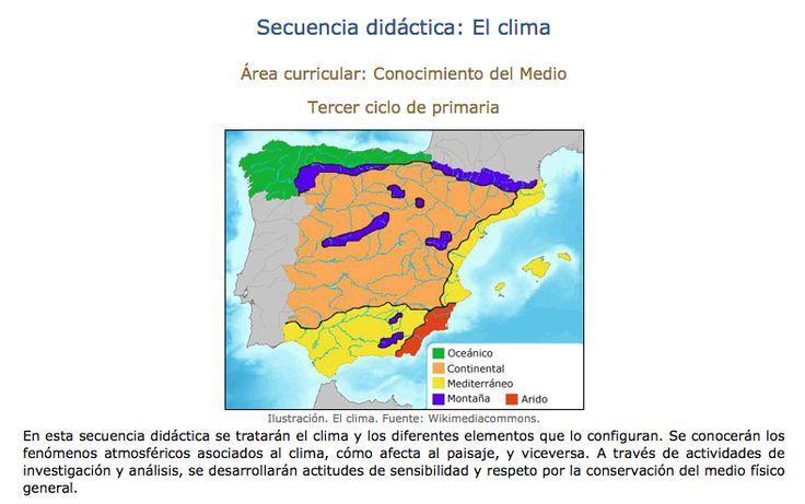 El clima | Secuencia didáctica del tercer ciclo de primaria de Conocimiento del Medio.