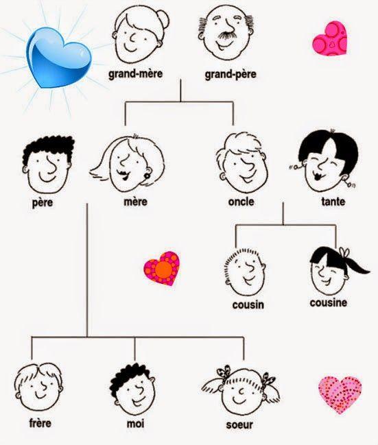TICs en FLE: Languages Online : apprentissage du français pour les enfants