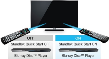 """NEW! SMART VIERA® 60"""" Class GT50 Series Full HD 3D Plasma HDTV (60.1"""" Diag.)"""