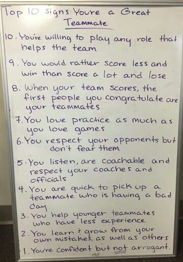 Your rules of basketball