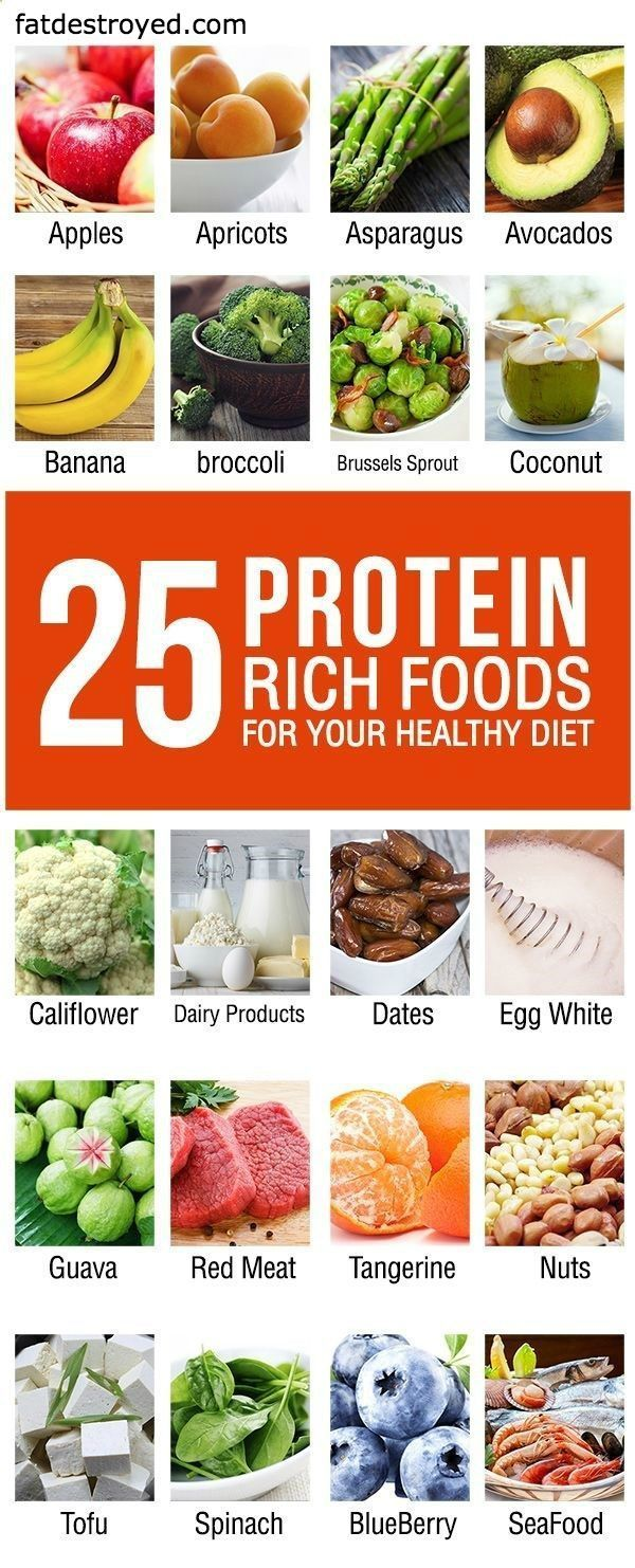 high protein weight lifting diet