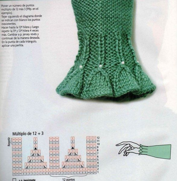 Delicate knitted cuff pattern. (Website is in Russian (?) and pattern photo is in Spanish. Need to figure out if I can understand chart pattern.)