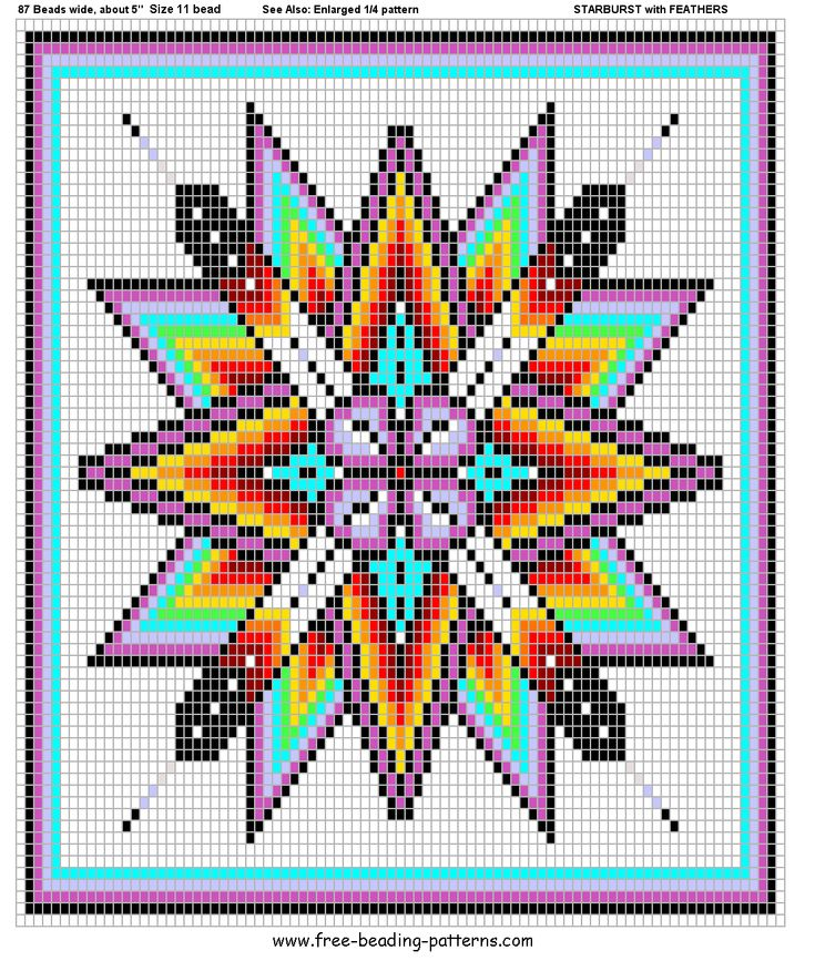Native American Beading Patterns | Sioux-blesse Oblige