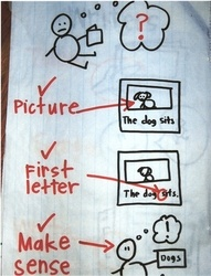 kindergarten reading workshop anchor chart - Google Search