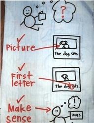 kindergarten reading workshop anchor chart - Google Search