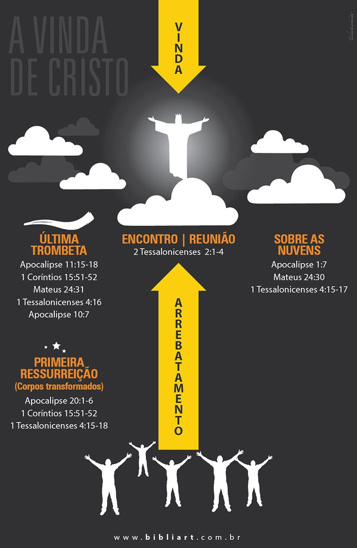 BibliArt | A Palavra Ilustrada: A Vinda do Messias