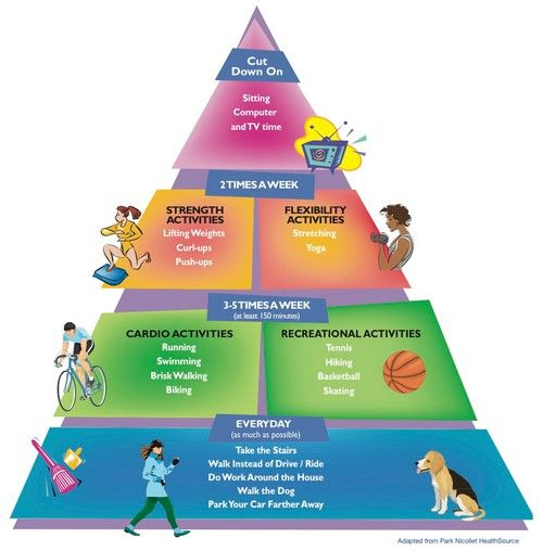 Goal: Sit less, do more: Fit Plans, Work Outs, Healthy Lifestyle, Weights Loss Tips, Exercise Workout, Activities Pyramid, Get Fit, Food Pyramid, Health Fit