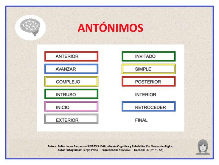 Esta es una actividad en la que se trabaja vocabulario de palabras con significado opuesto, y se ejercita la memoria. Son 96 parejas de palabras de significado contrario, presentadas en bloques de seis. Hay que realizar dos tipos de tarea: 1ª) tarea de reconocimiento; 2ª) tarea de recuerdo
