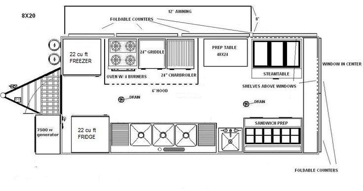 pictures of food truck floor plan popular on food truck floor plan