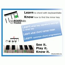 It's HERE!  Learn to chord with keyboardtabs.  Learn popular chord progressions.  SEE it, PLAY it, KNOW it.