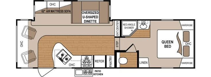 Travel Trailers and Fifth Wheels Floorplans | Coleman® RV Travel Trailers & Fifth Wheels