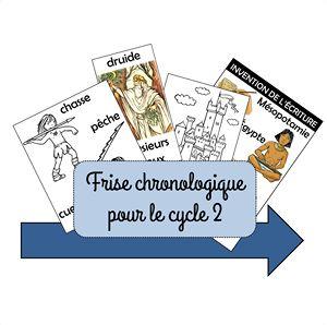 Ma frise chronologique pour le cycle 2 (Chez Lutin Bazar)