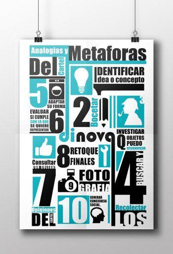 Metáforas del cartel.