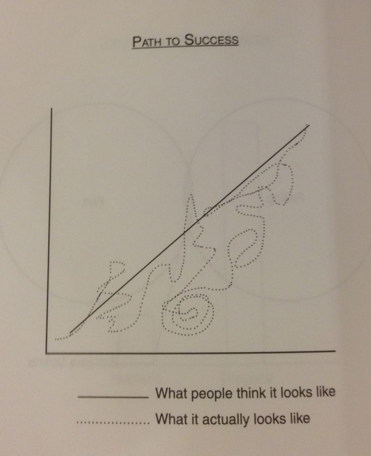 demetri martin graphs - photo #8