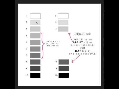 Value Principle 1, 1A Organized Values - YouTube