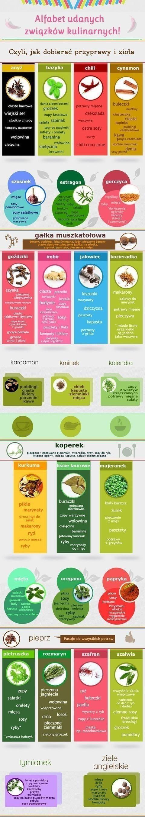 alfabet-udanych-zwiazkow-kulinarnyc2.jpg (480×2704)