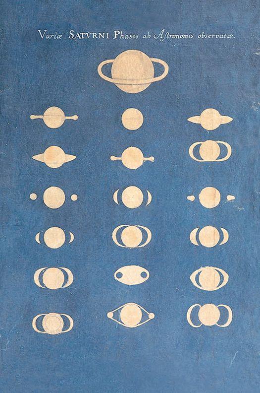 Saturn - Maria Clara Eimmart (1676-1707) German astronomer