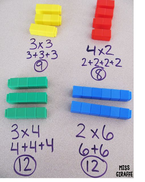 How to Teach Arrays - a lot of practical tips for how to teach repeated addition and arrays in a hands on way for small groups or centers