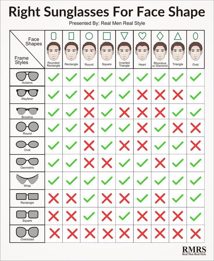Eyeglass Frames According To Face Shape : Best 25+ Face shape chart ideas on Pinterest
