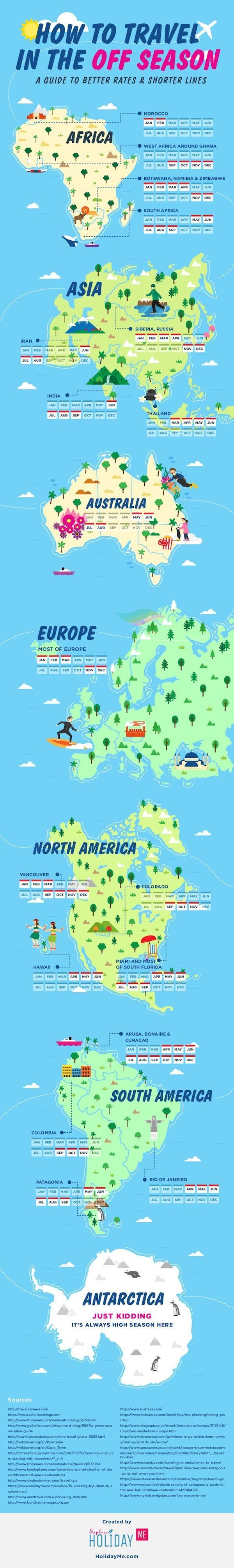 awesome Infographic: A Guide To Off Season Travel In Countries Around The World