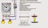 Esquemas eléctricos: Esquema electrico interruptor horario analogico co...