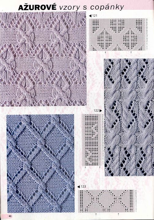 Knitting Pattern Notation : Le 3828 migliori idee su druty-wzory su Pinterest Punti, Schemi a punto e T...