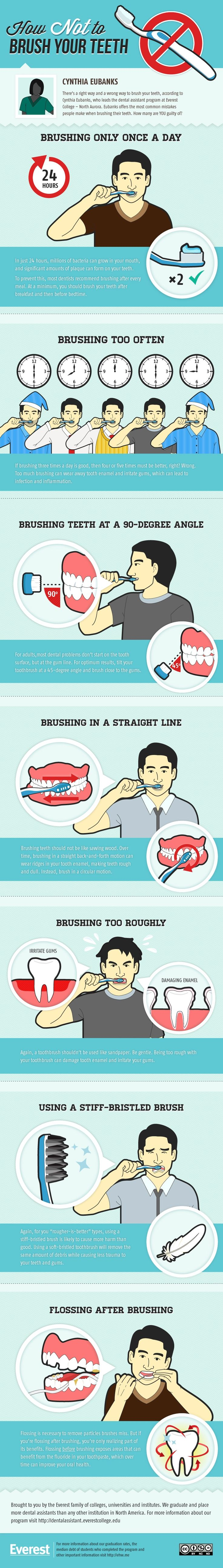 86 best Dental Tips images on Pinterest | Oral health, Dental ...