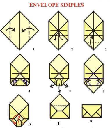 Origami de Envelope Simples