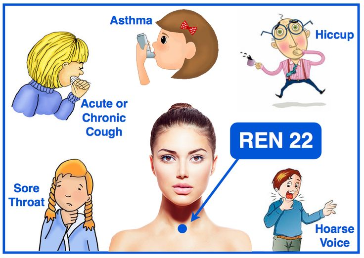 ren-22-cv-22-acupuncture-point