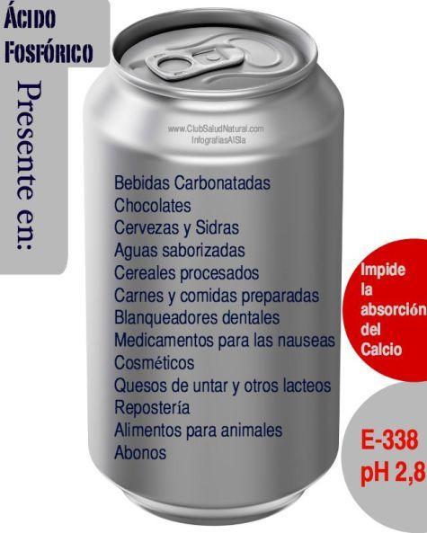 SAIKU ALTERNATIVO: Las Bebidas Carbonatadas Impiden la Absorción del ...