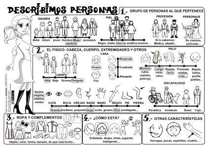vocabulario LA CIUDAD español - Buscar con Google