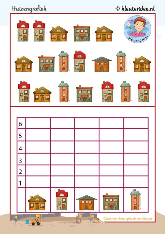 Maak een grafiek met kleuters, tel de verschillende huizen, kleuteridee, Kindergarten math game, graphic, free printable.